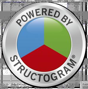 Structogram®